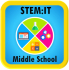 STEM Fuse STEM:IT Middle School 1 year Campus License