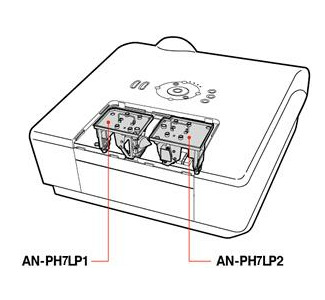 Sharp ANPH7LP2 Right Lamp Replacement for XG-PH70X Projector