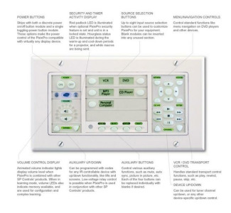 SP Controls PixiePro Modular Panel Control System (PX2-MP-IR)